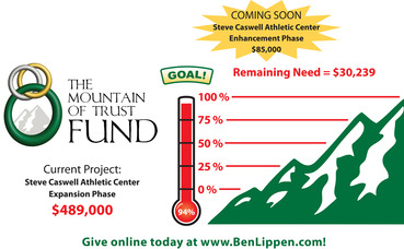 CaswellCenter_Fund Themometer